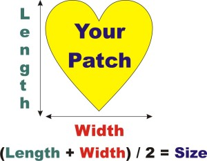 Patch Measurement